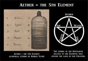 aether loading