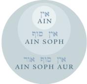 Ainsophaur